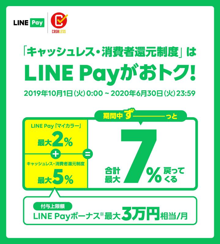 「キャッシュレス・消費者還元事業」はLINE Payがおトク!